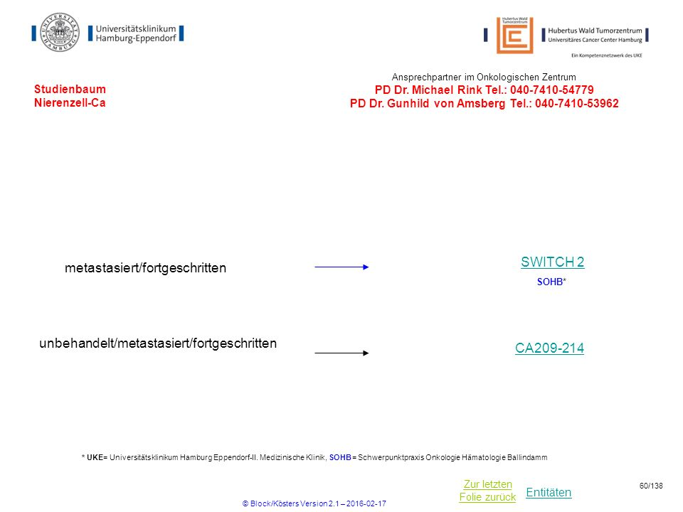 Entitäten Zur letzten Folie zurück Studienbaum Nierenzell-Ca Ansprechpartner im Onkologischen Zentrum PD Dr.