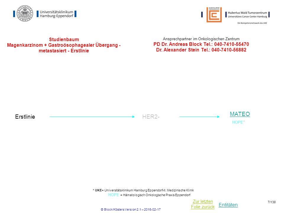 Entitäten Zur letzten Folie zurück Studienbaum Magenkarzinom + Gastroösophagealer Übergang - metastasiert - Erstlinie Erstlinie * UKE= Universitätskli