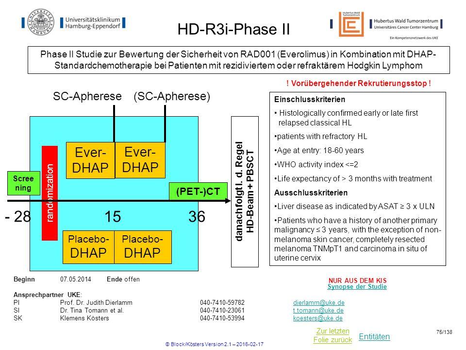 Entitäten Zur letzten Folie zurück SC-Apherese(SC-Apherese) Scree ning Placebo- DHAP Placebo- DHAP randomization Ever- DHAP (PET-)CT - 28 1536 HD-R3i-Phase II Phase II Studie zur Bewertung der Sicherheit von RAD001 (Everolimus) in Kombination mit DHAP- Standardchemotherapie bei Patienten mit rezidiviertem oder refraktärem Hodgkin Lymphom danach folgt i.