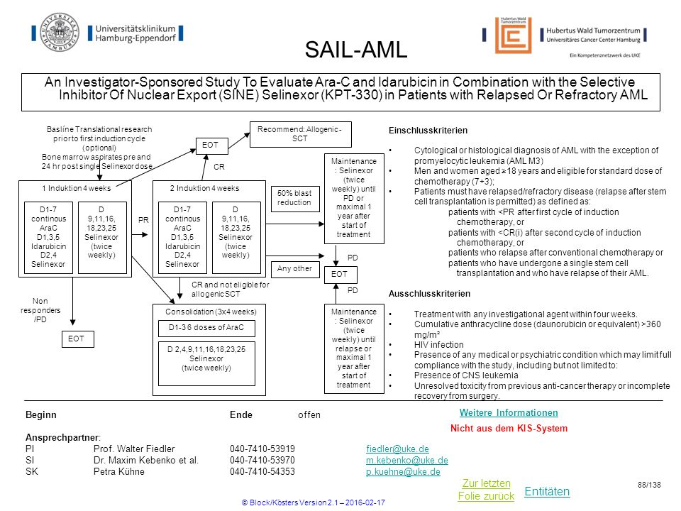 Entitäten Zur letzten Folie zurück SAIL-AML An Investigator-Sponsored Study To Evaluate Ara-C and Idarubicin in Combination with the Selective Inhibit
