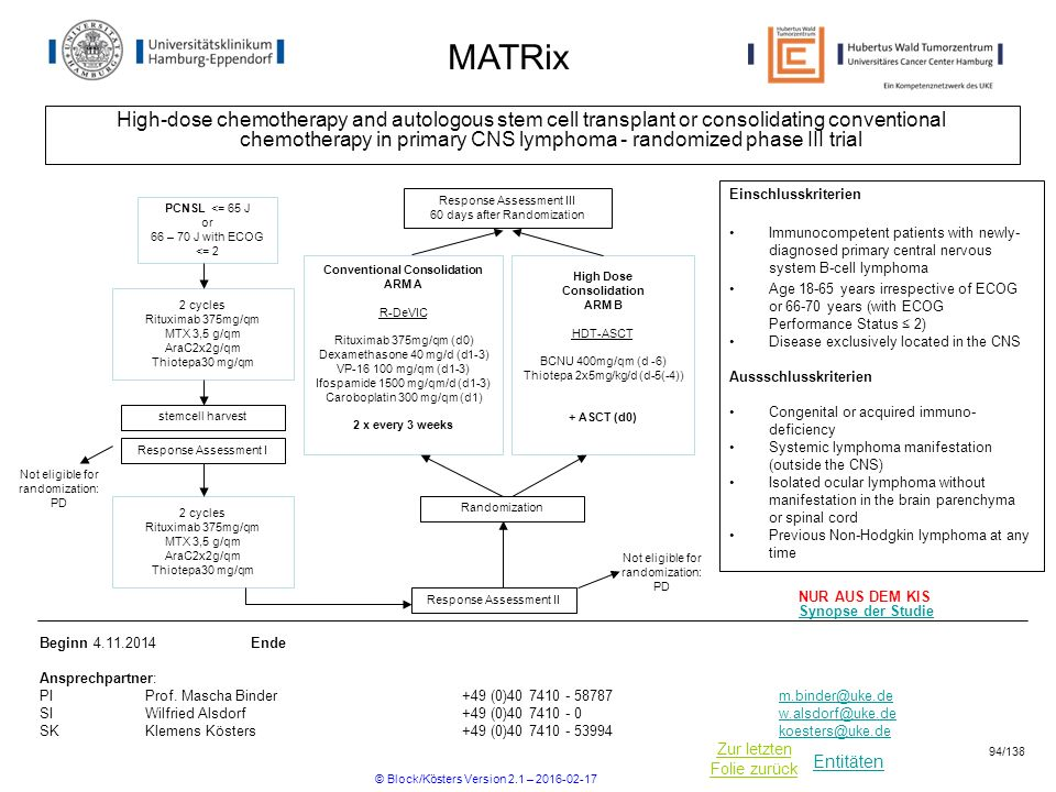 Entitäten Zur letzten Folie zurück MATRix High-dose chemotherapy and autologous stem cell transplant or consolidating conventional chemotherapy in pri