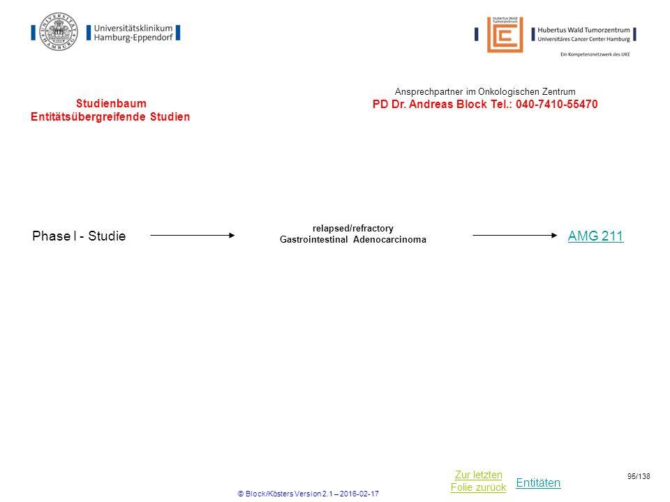 Entitäten Zur letzten Folie zurück Studienbaum Entitätsübergreifende Studien AMG 211Phase I - Studie relapsed/refractory Gastrointestinal Adenocarcino