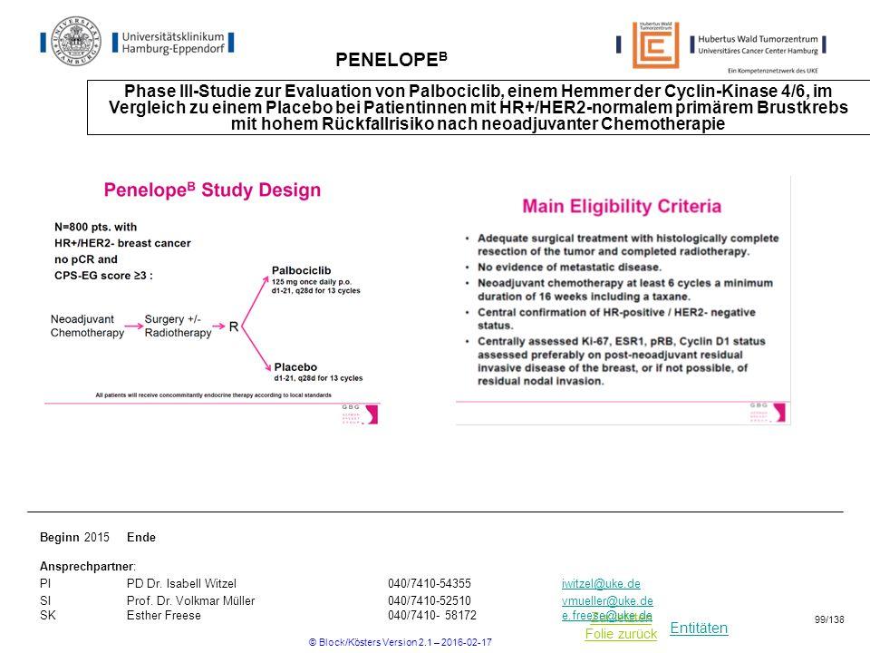 Entitäten Zur letzten Folie zurück PENELOPE B Phase III-Studie zur Evaluation von Palbociclib, einem Hemmer der Cyclin-Kinase 4/6, im Vergleich zu einem Placebo bei Patientinnen mit HR+/HER2-normalem primärem Brustkrebs mit hohem Rückfallrisiko nach neoadjuvanter Chemotherapie Beginn 2015Ende Ansprechpartner: PIPD Dr.