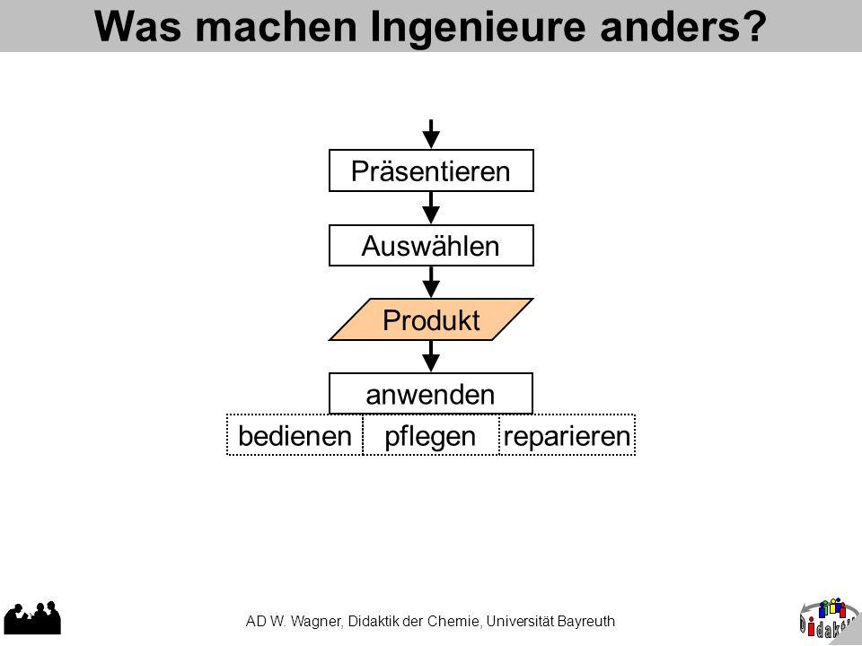 AD W. Wagner, Didaktik der Chemie, Universität Bayreuth Was machen Ingenieure anders.