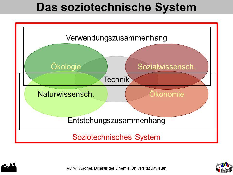Das soziotechnische System AD W.
