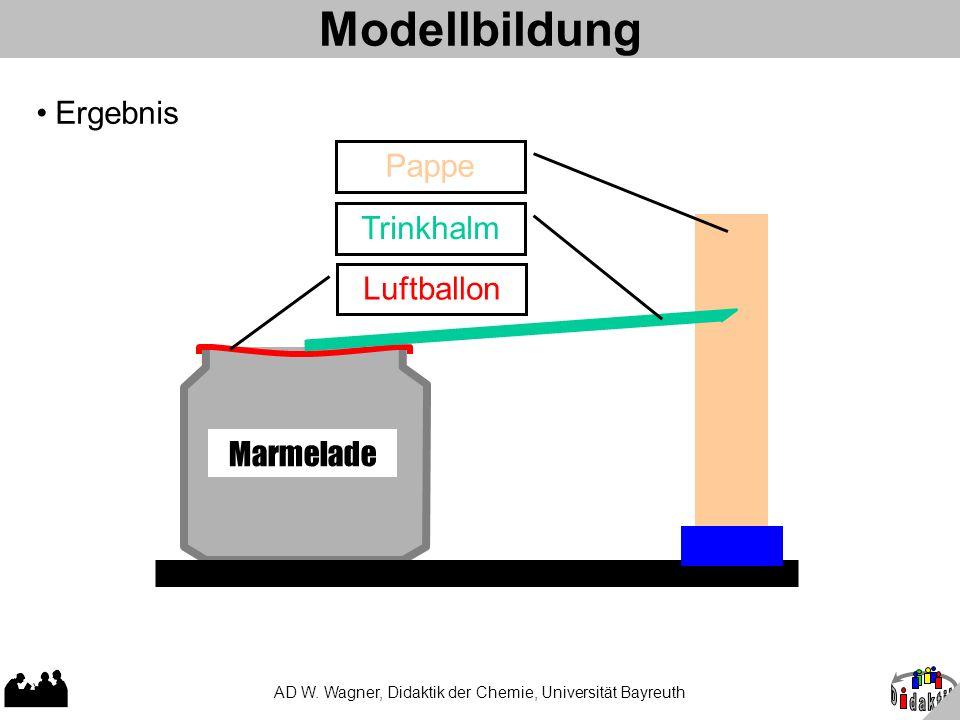 Modellbildung AD W.