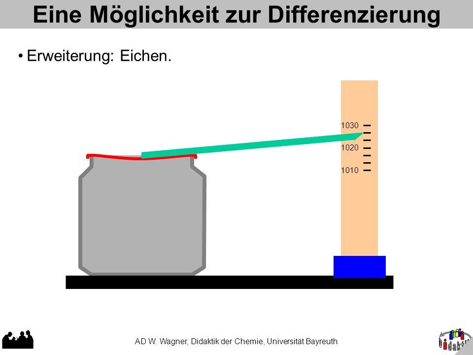 Eine Möglichkeit zur Differenzierung AD W.