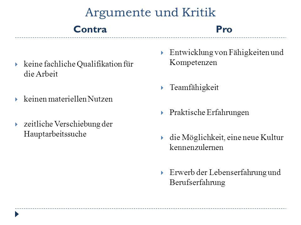Argumente und Kritik ProContra  Entwicklung von Fähigkeiten und Kompetenzen  Teamfähigkeit  Praktische Erfahrungen  die Möglichkeit, eine neue Kul