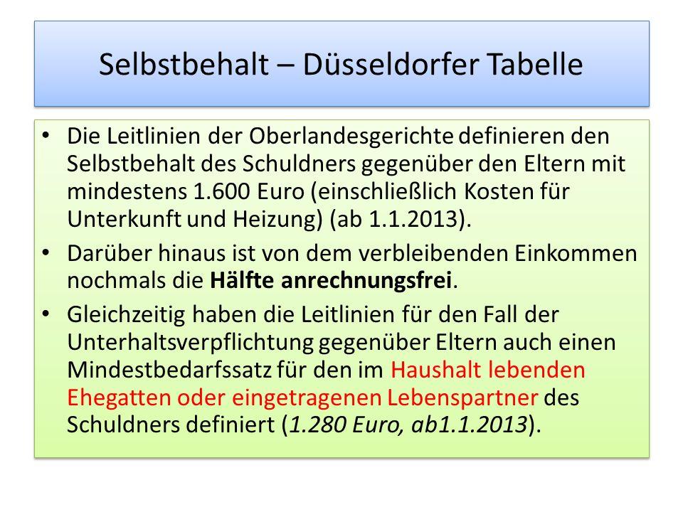 Selbstbehalt – Düsseldorfer Tabelle Die Leitlinien der Oberlandesgerichte definieren den Selbstbehalt des Schuldners gegenüber den Eltern mit mindeste