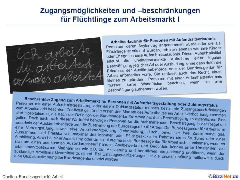 Zugangsmöglichkeiten und –beschränkungen für Flüchtlinge zum Arbeitsmarkt I Quellen: Bundesagentur für Arbeit Arbeitserlaubnis für Personen mit Aufent