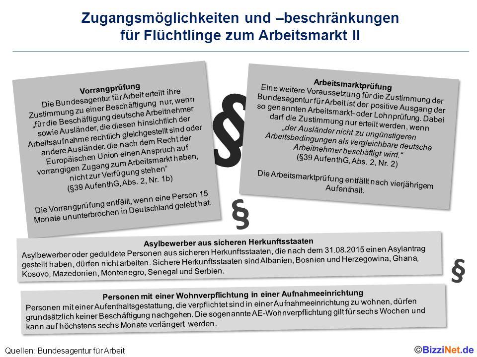§ Quellen: Bundesagentur für Arbeit Zugangsmöglichkeiten und –beschränkungen für Flüchtlinge zum Arbeitsmarkt II § Vorrangprüfung Die Bundesagentur fü