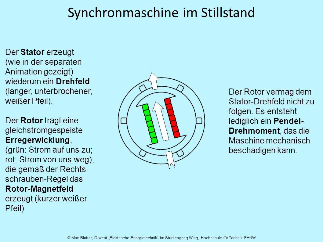 Synchronmaschine im Stillstand Der Stator erzeugt (wie in der separaten Animation gezeigt) wiederum ein Drehfeld (langer, unterbrochener, weißer Pfeil).
