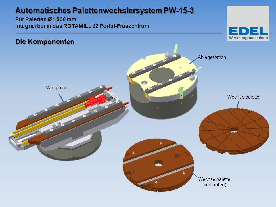 Automatisches Palettenwechslersystem PW-15-3 Für Paletten Ø 1500 mm Integrierbar in das ROTAMILL 22 Portal-Fräszentrum Die Komponenten Manipulator Ablagestation Wechselpalette Wechselpalette (von unten)