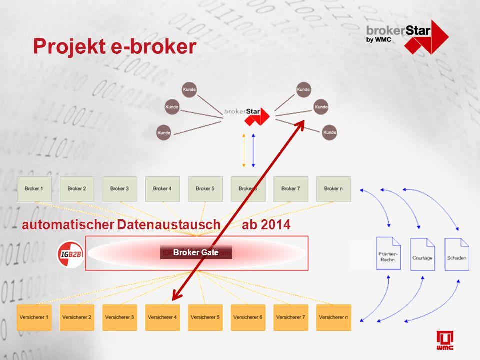 Projekt e-broker Broker Gate automatischer Datenaustausch ab 2014