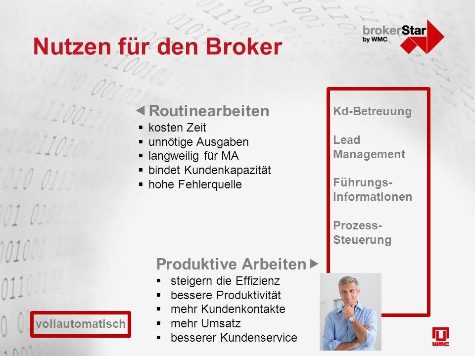Nutzen für den Broker  Routinearbeiten  kosten Zeit  unnötige Ausgaben  langweilig für MA  bindet Kundenkapazität  hohe Fehlerquelle Produktive