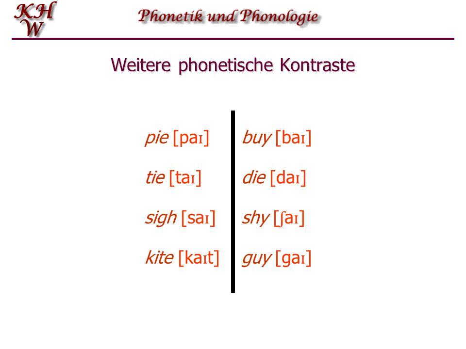 Phonetische Kontraste: Stimmton pin [p ɪ n]bin [b ɪ n] tin [t ɪ n] chin [t ʃɪ n] din [d ɪ n] gin [dʒ ɪ n] gall [g ɔ :l]call [k ɔ :l] stimmlosstimmhaft [–stimmhaft][+stimmhaft]