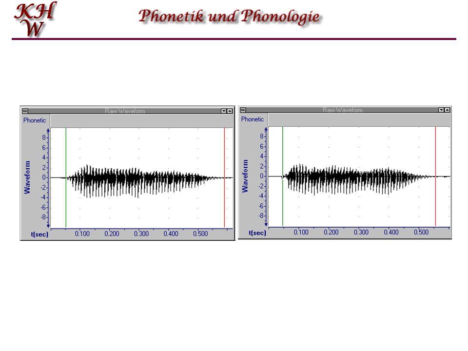 Nicht-distinktive Eigenschaften Ein weiteres Merkmal von p ist, dass es behaucht ist, d.h.