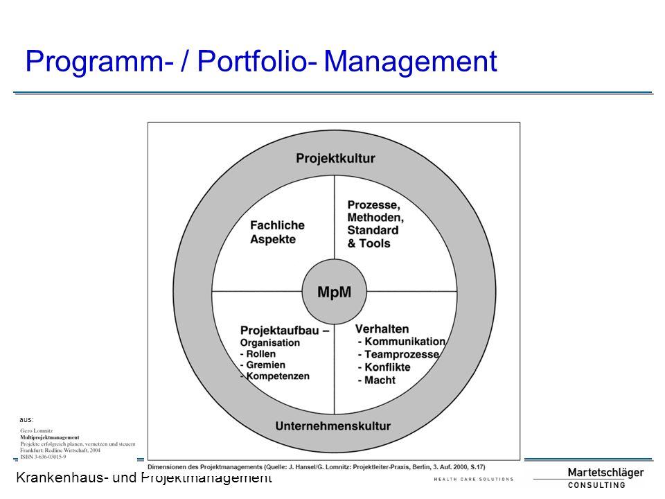 Krankenhaus- und Projektmanagement aus: Programm- / Portfolio- Management