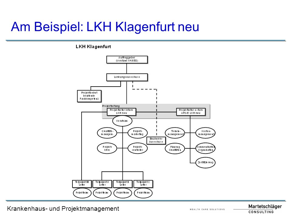 Krankenhaus- und Projektmanagement Am Beispiel: LKH Klagenfurt neu
