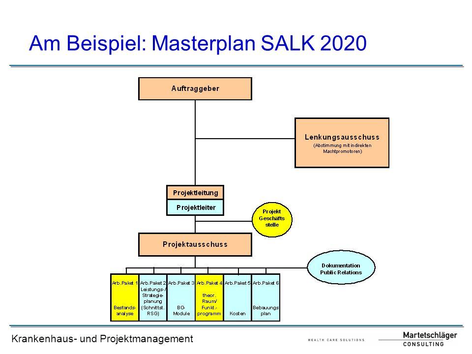 Krankenhaus- und Projektmanagement Am Beispiel: Masterplan SALK 2020