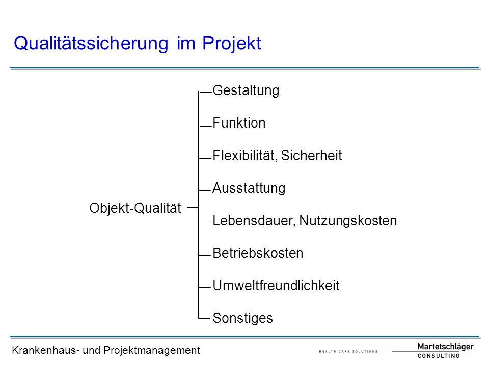 Krankenhaus- und Projektmanagement Qualitätssicherung im Projekt Objekt-Qualität Gestaltung Funktion Flexibilität, Sicherheit Ausstattung Lebensdauer,