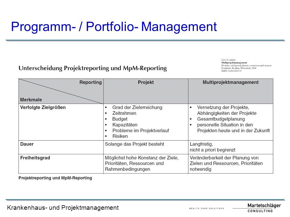 Krankenhaus- und Projektmanagement Programm- / Portfolio- Management