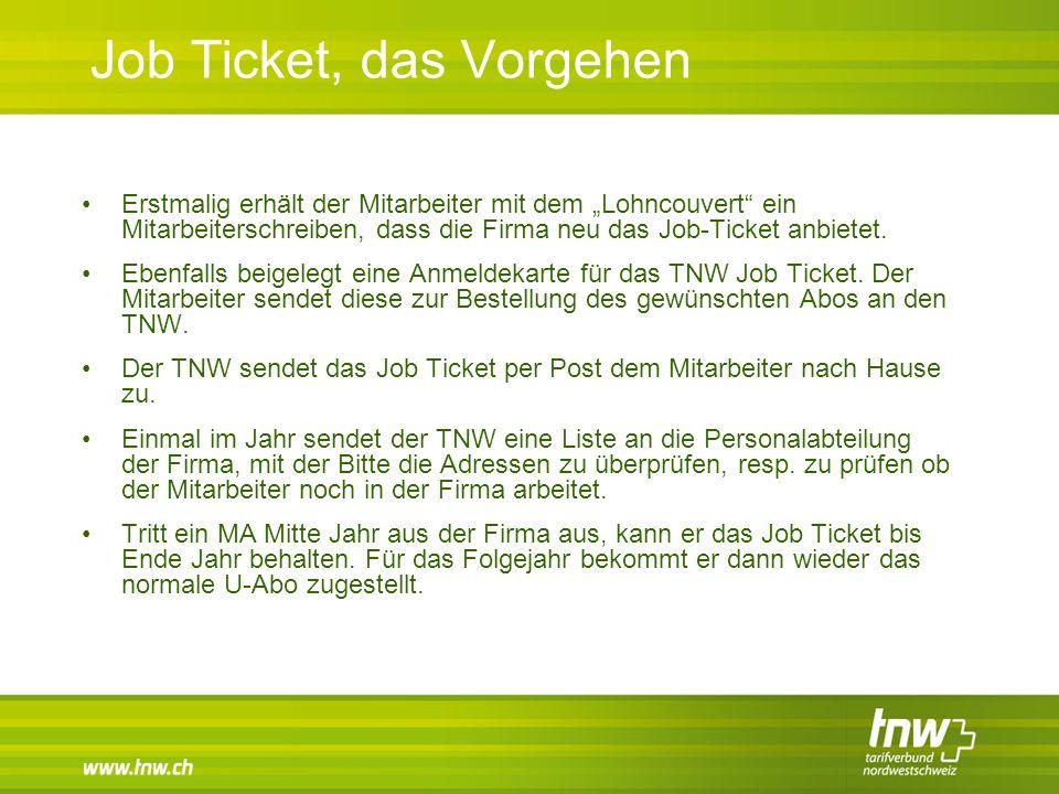 """Job Ticket, das Vorgehen Erstmalig erhält der Mitarbeiter mit dem """"Lohncouvert"""" ein Mitarbeiterschreiben, dass die Firma neu das Job-Ticket anbietet."""