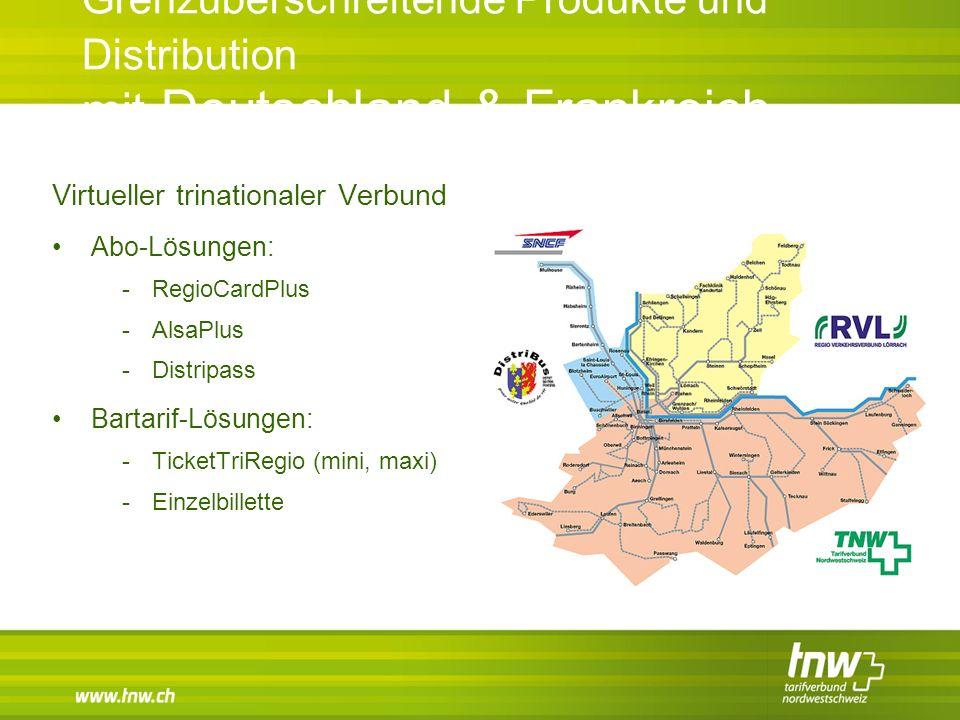 Grenzüberschreitende Produkte und Distribution mit Deutschland & Frankreich Virtueller trinationaler Verbund Abo-Lösungen: -RegioCardPlus -AlsaPlus -D