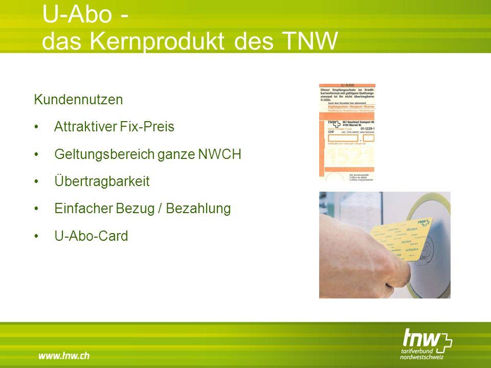 U-Abo - das Kernprodukt des TNW Kundennutzen Attraktiver Fix-Preis Geltungsbereich ganze NWCH Übertragbarkeit Einfacher Bezug / Bezahlung U-Abo-Card