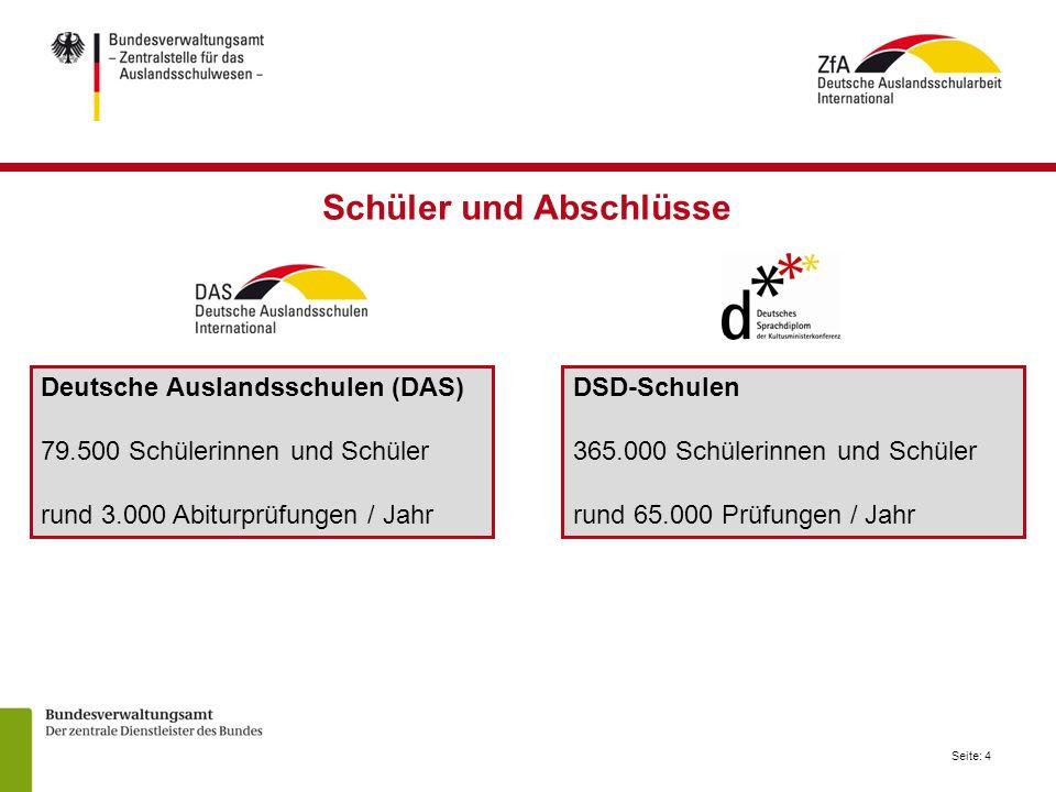 Seite: 4 Deutsche Auslandsschulen (DAS) 79.500 Schülerinnen und Schüler rund 3.000 Abiturprüfungen / Jahr DSD-Schulen 365.000 Schülerinnen und Schüler