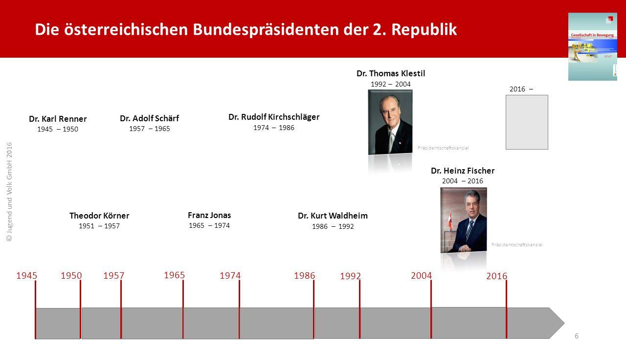 Die österreichischen Bundespräsidenten der 2. Republik Dr. Karl Renner 1945 – 1950 Dr. Adolf Schärf 1957 – 1965 Dr. Rudolf Kirchschläger 1974 – 1986 T