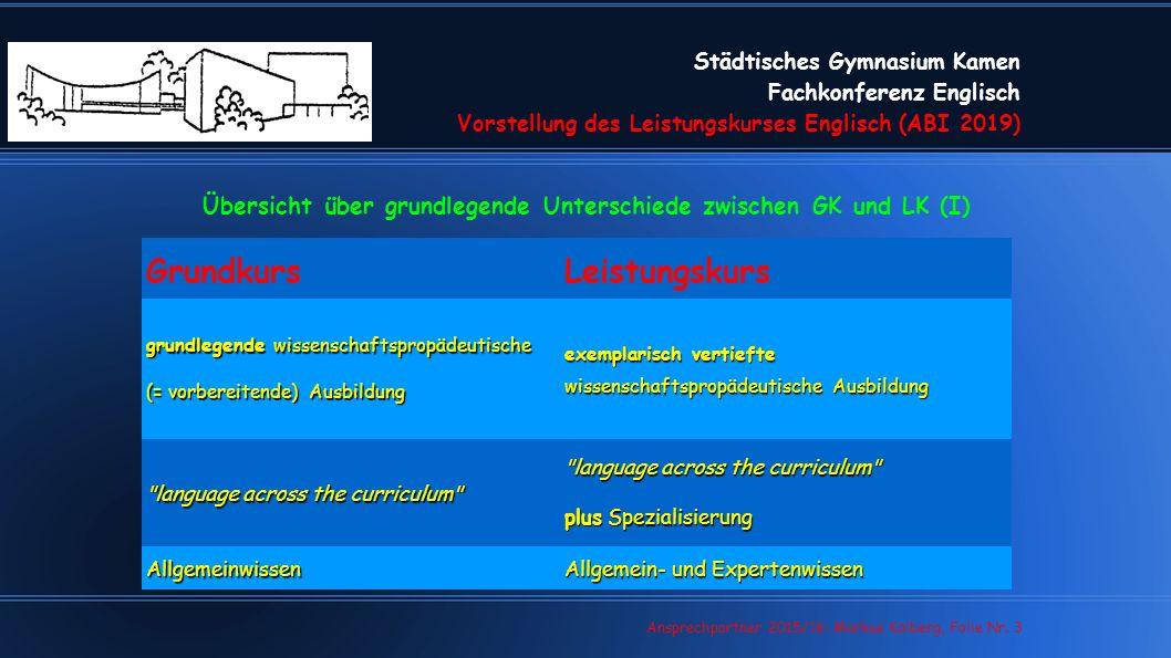 Städtisches Gymnasium Kamen Fachkonferenz Englisch Vorstellung des Leistungskurses Englisch (ABI 2019) Ansprechpartner 2015/16: Markus Kolberg, Folie Nr.