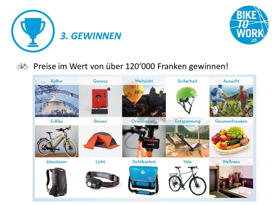 3. GEWINNEN Preise im Wert von über 120'000 Franken gewinnen!