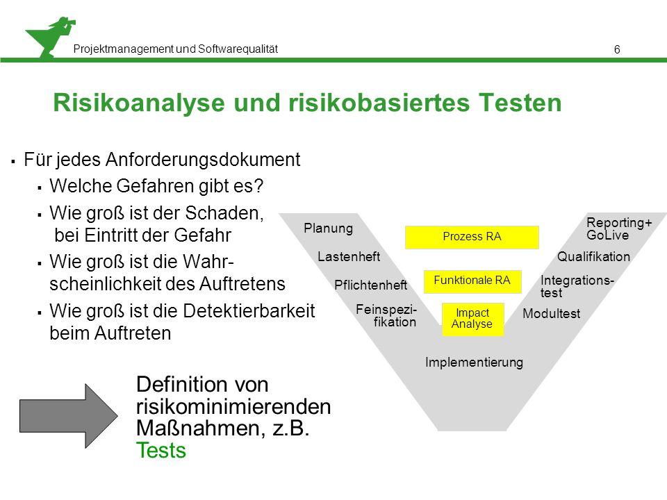 Projektmanagement und Softwarequalität 6 Risikoanalyse und risikobasiertes Testen  Für jedes Anforderungsdokument  Welche Gefahren gibt es?  Wie gr
