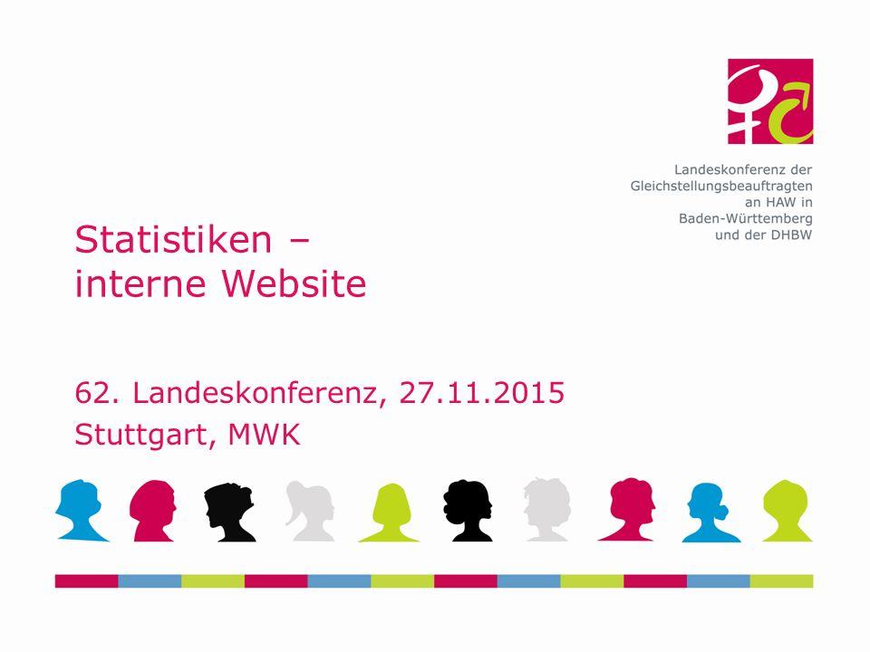 Statistiken – interne Website 62. Landeskonferenz, 27.11.2015 Stuttgart, MWK