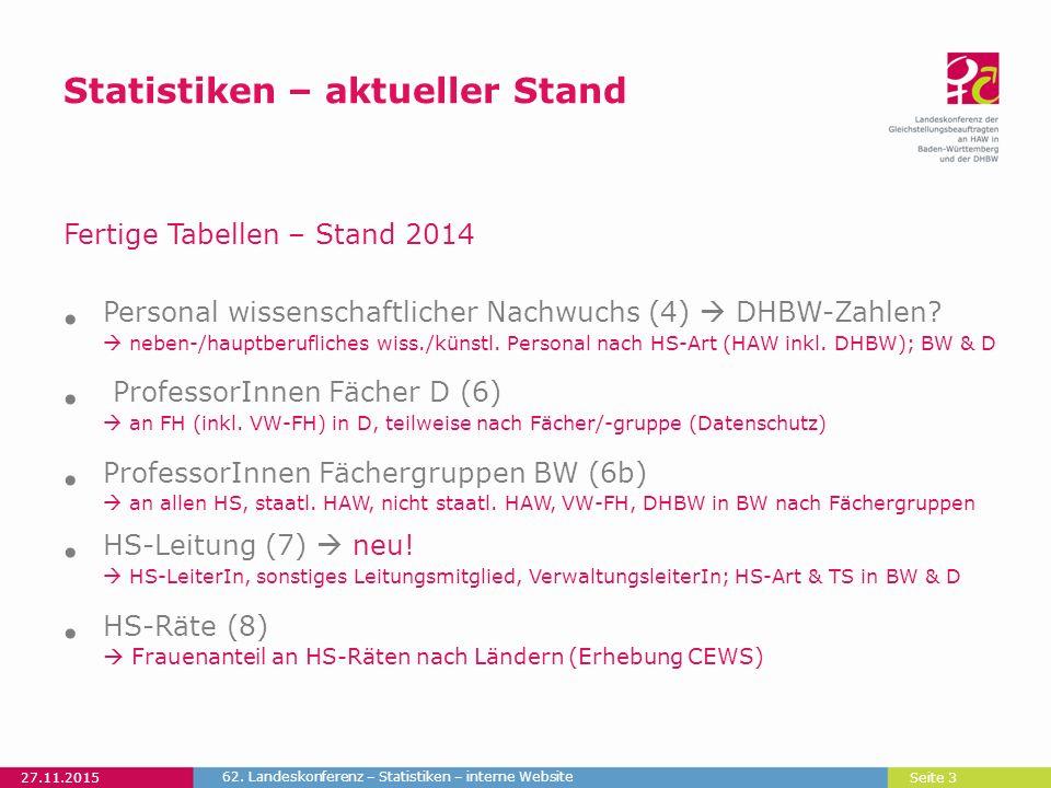 Seite 3 Statistiken – aktueller Stand Fertige Tabellen – Stand 2014 Personal wissenschaftlicher Nachwuchs (4)  DHBW-Zahlen?  neben-/hauptberufliches