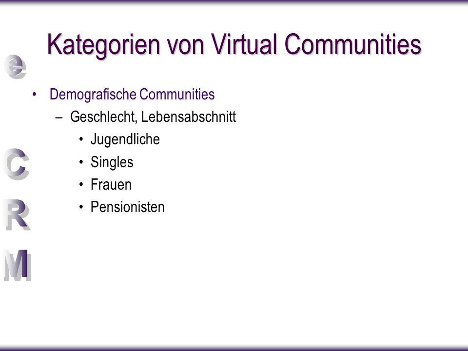 Kategorien von Virtual Communities Demografische Communities –Geschlecht, Lebensabschnitt Jugendliche Singles Frauen Pensionisten