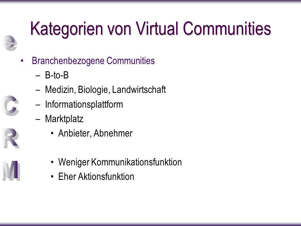 Kategorien von Virtual Communities Branchenbezogene Communities –B-to-B –Medizin, Biologie, Landwirtschaft –Informationsplattform –Marktplatz Anbieter, Abnehmer Weniger Kommunikationsfunktion Eher Aktionsfunktion