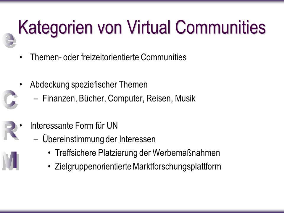 Kategorien von Virtual Communities Themen- oder freizeitorientierte Communities Abdeckung speziefischer Themen –Finanzen, Bücher, Computer, Reisen, Mu
