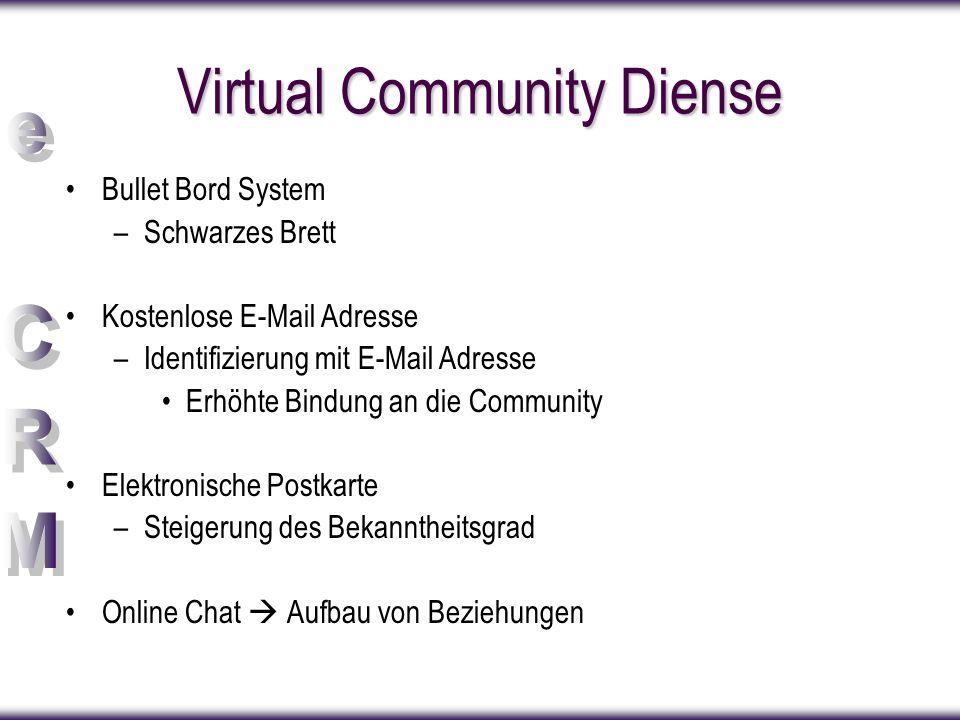 Virtual Community Diense Bullet Bord System –Schwarzes Brett Kostenlose E-Mail Adresse –Identifizierung mit E-Mail Adresse Erhöhte Bindung an die Community Elektronische Postkarte –Steigerung des Bekanntheitsgrad Online Chat  Aufbau von Beziehungen