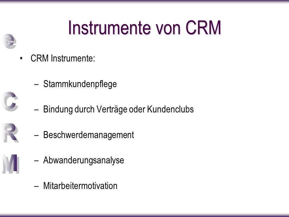 Instrumente von CRM CRM Instrumente: –Stammkundenpflege –Bindung durch Verträge oder Kundenclubs –Beschwerdemanagement –Abwanderungsanalyse –Mitarbeitermotivation