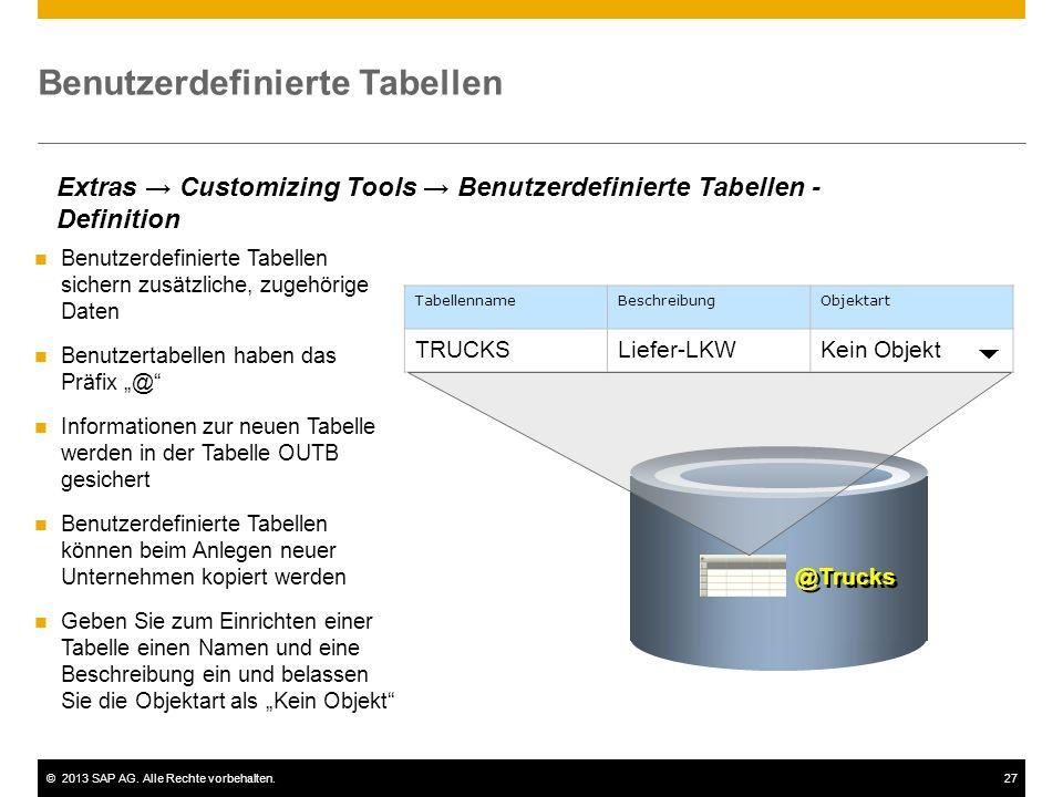 ©2013 SAP AG. Alle Rechte vorbehalten.27 Benutzerdefinierte Tabellen Benutzerdefinierte Tabellen sichern zusätzliche, zugehörige Daten Benutzertabelle