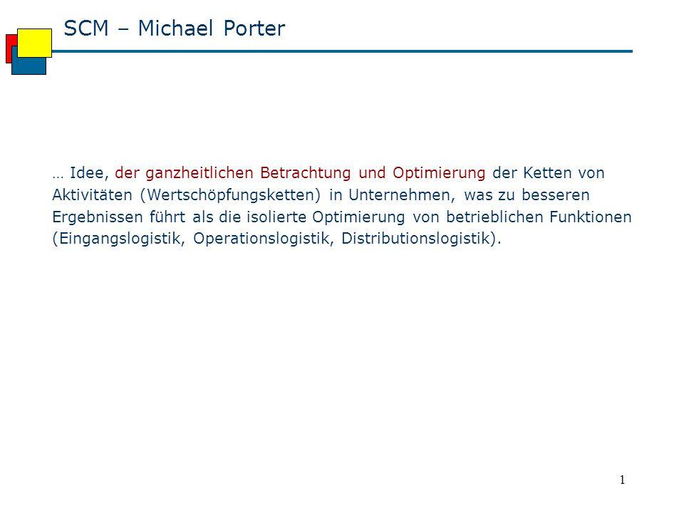 1 SCM – Michael Porter … Idee, der ganzheitlichen Betrachtung und Optimierung der Ketten von Aktivitäten (Wertschöpfungsketten) in Unternehmen, was zu besseren Ergebnissen führt als die isolierte Optimierung von betrieblichen Funktionen (Eingangslogistik, Operationslogistik, Distributionslogistik).