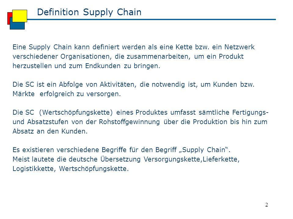 2 Definition Supply Chain Eine Supply Chain kann definiert werden als eine Kette bzw.