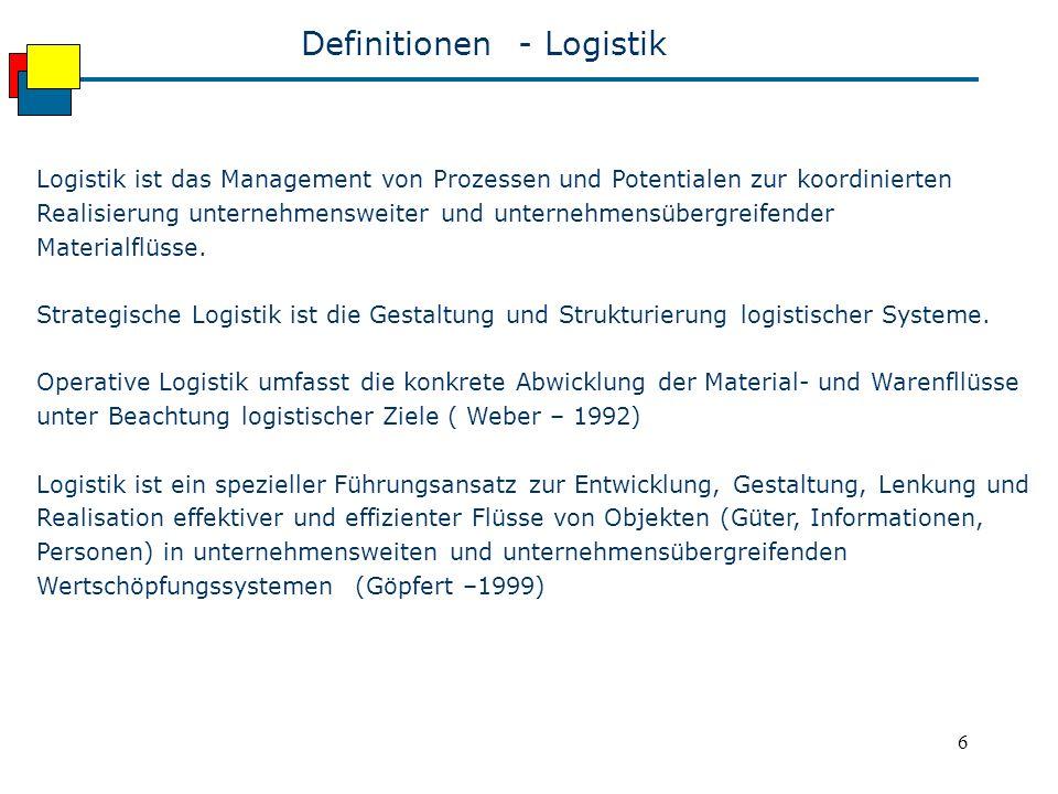 6 Definitionen - Logistik Logistik ist das Management von Prozessen und Potentialen zur koordinierten Realisierung unternehmensweiter und unternehmensübergreifender Materialflüsse.