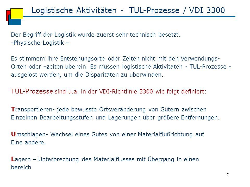 7 Logistische Aktivitäten - TUL-Prozesse / VDI 3300 Der Begriff der Logistik wurde zuerst sehr technisch besetzt.