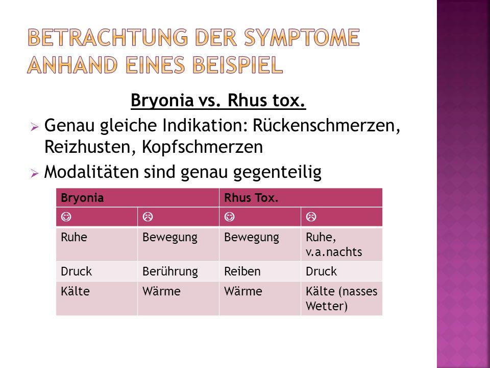 Bryonia vs.Rhus tox.