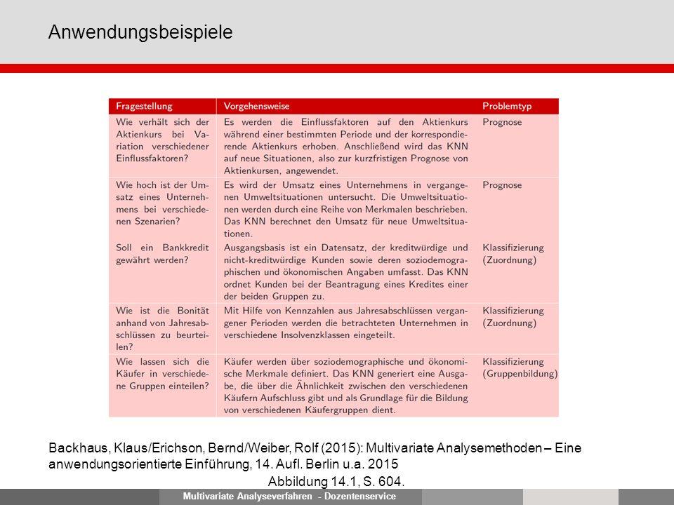 Multivariate Analyseverfahren - Dozentenservice Anwendungsbeispiele Abbildung 14.1, S. 604. Backhaus, Klaus/Erichson, Bernd/Weiber, Rolf (2015): Multi