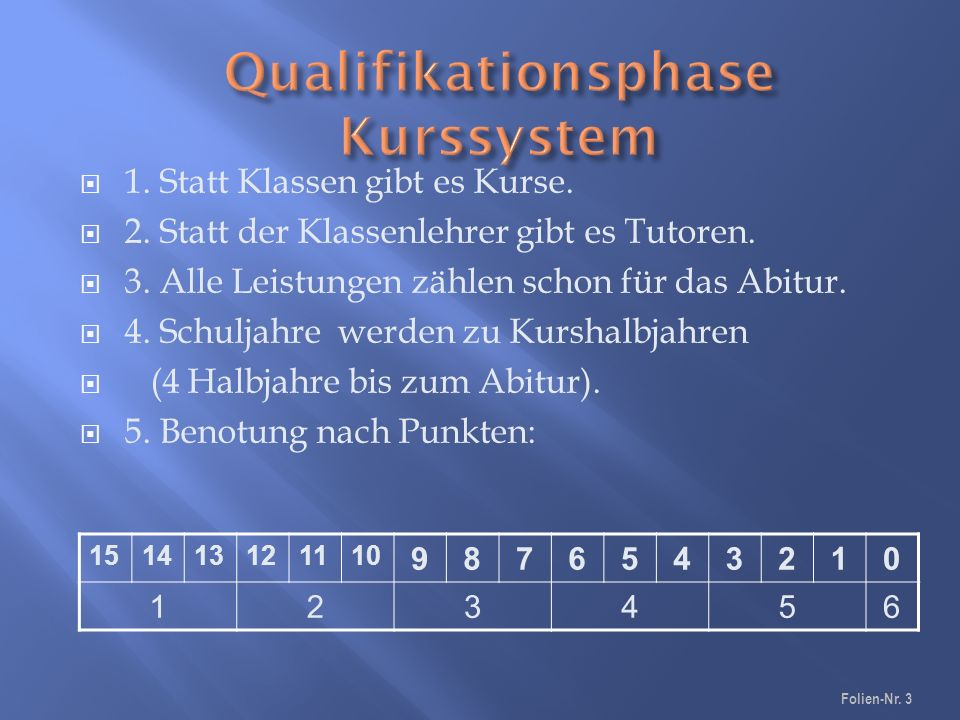  4 Kurse einer Fremdsprache (Beginn spätestens ab Klasse 9)  4 Kurse Mathematik  4 Kurse Chemie oder Physik oder 4 Kurse Biologie + 2 Kurse Chemie oder Physik Folien-Nr.