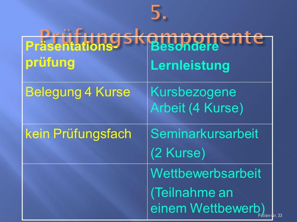 Präsentations- prüfung Besondere Lernleistung Belegung 4 KurseKursbezogene Arbeit (4 Kurse) kein PrüfungsfachSeminarkursarbeit (2 Kurse) Wettbewerbsarbeit (Teilnahme an einem Wettbewerb) Folien-Nr.